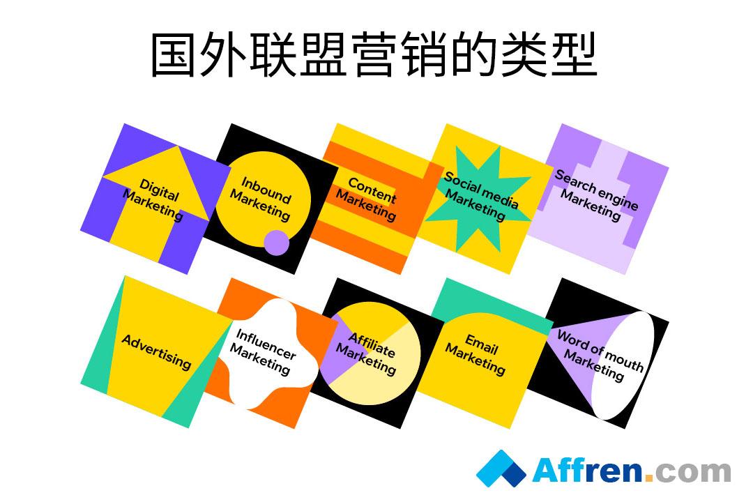 学习国外联盟营销(Affiliate Marketing)需要准备多少钱?49 / 作者: / 来源:affren.com